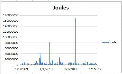 eq_joules.JPG