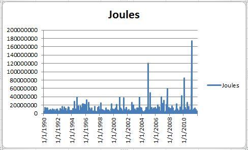 joules_1990-present.jpg